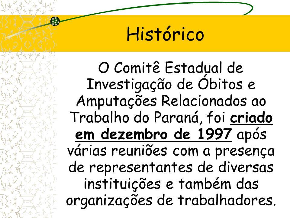 Histórico O Comitê Estadual de Investigação de Óbitos e Amputações Relacionados ao Trabalho do Paraná, foi criado em dezembro de 1997 após várias reun