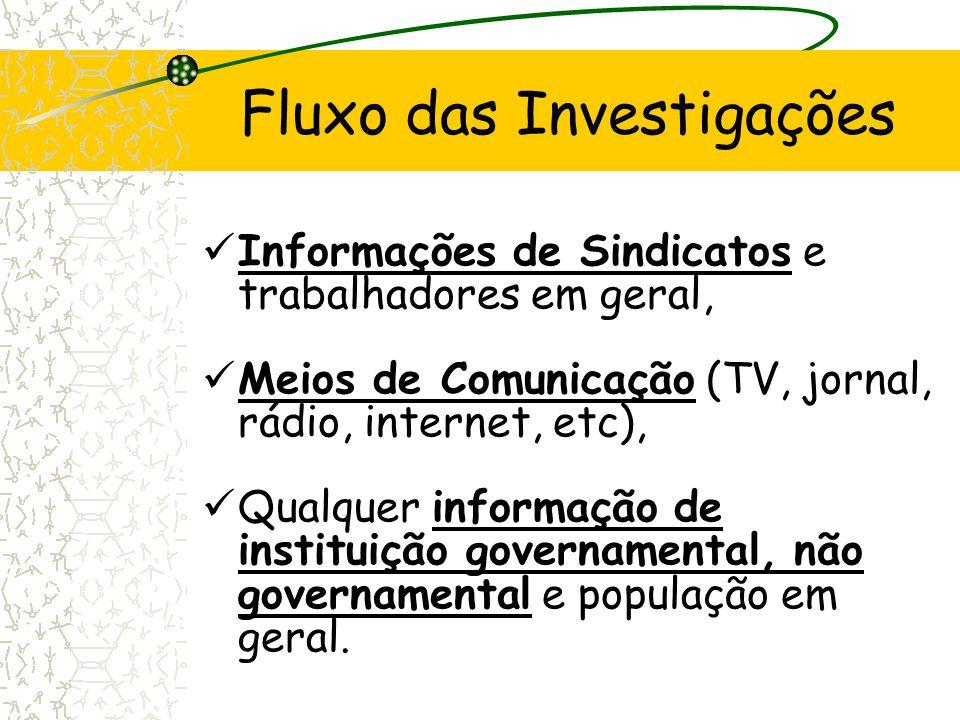 Informações de Sindicatos e trabalhadores em geral, Meios de Comunicação (TV, jornal, rádio, internet, etc), Qualquer informação de instituição govern