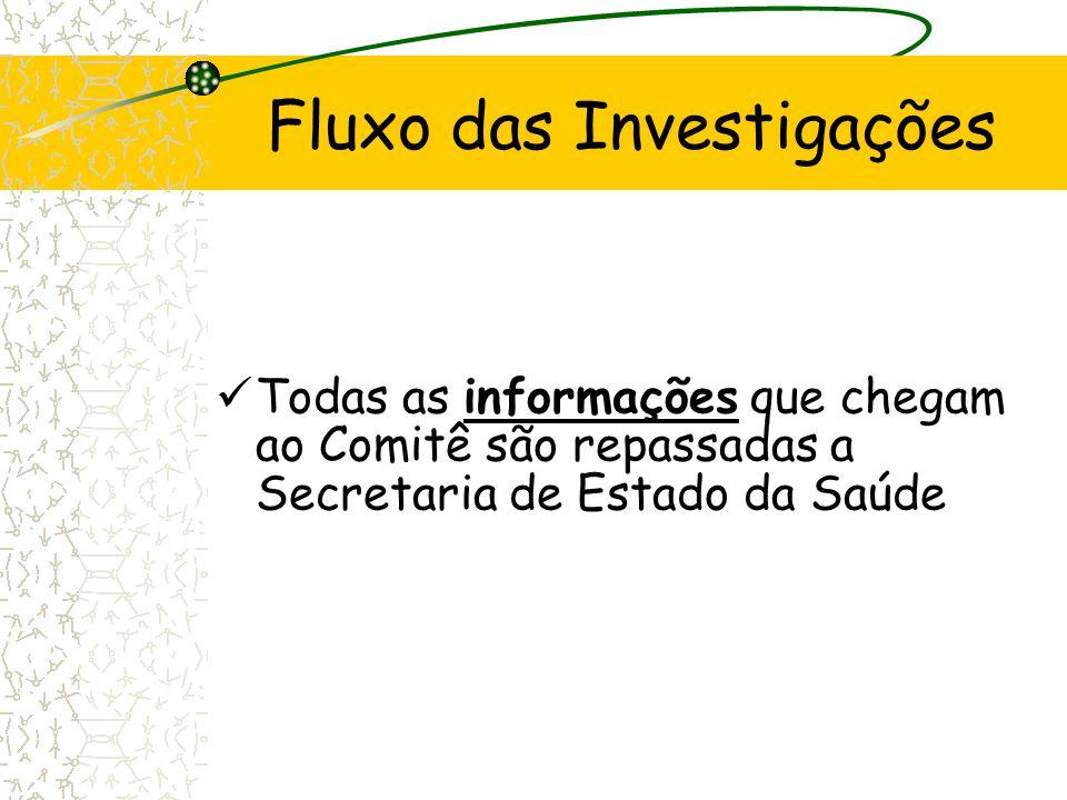 Todas as informações que chegam ao Comitê são repassadas a Secretaria de Estado da Saúde Fluxo das Investigações