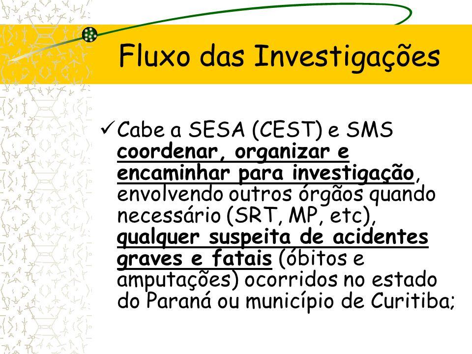 Cabe a SESA (CEST) e SMS coordenar, organizar e encaminhar para investigação, envolvendo outros órgãos quando necessário (SRT, MP, etc), qualquer susp