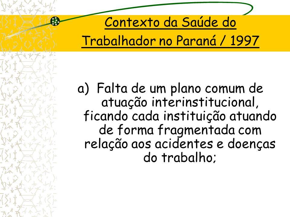 Contexto da Saúde do Trabalhador no Paraná / 1997 a) Falta de um plano comum de atuação interinstitucional, ficando cada instituição atuando de forma