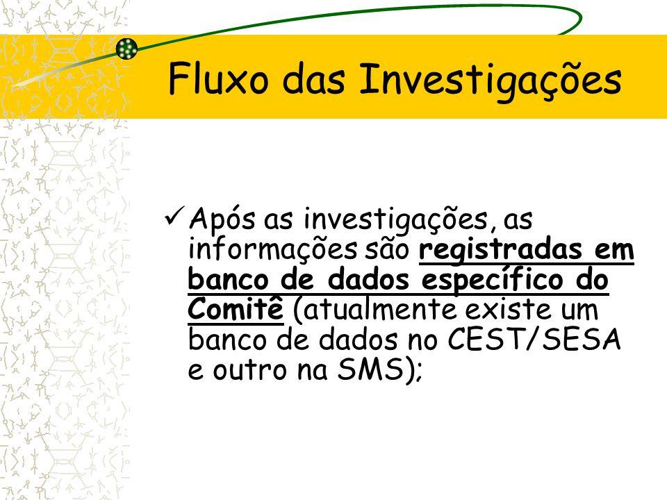 Após as investigações, as informações são registradas em banco de dados específico do Comitê (atualmente existe um banco de dados no CEST/SESA e outro