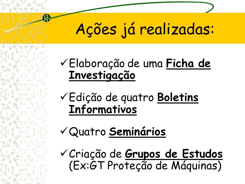 Ações já realizadas: Elaboração de uma Ficha de Investigação Edição de quatro Boletins Informativos Quatro Seminários Criação de Grupos de Estudos (Ex