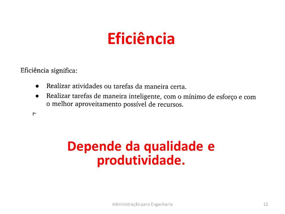 Eficiência 12Administração para Engenharia Depende da qualidade e produtividade.