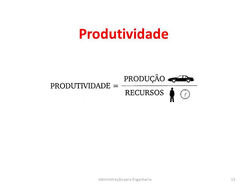 Produtividade 13Administração para Engenharia