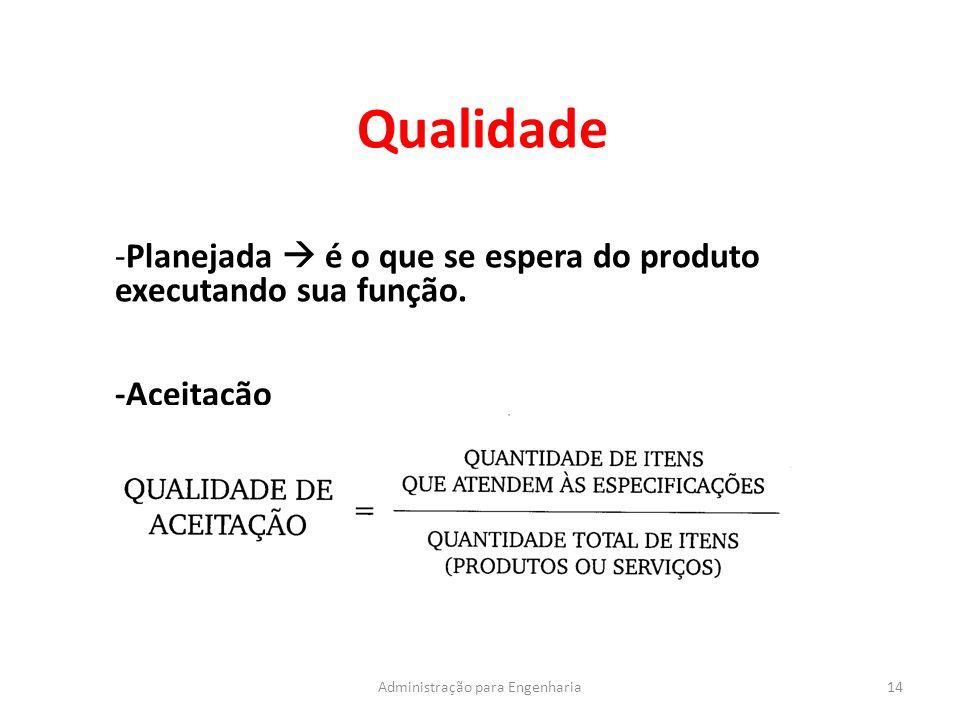 Qualidade 14Administração para Engenharia -Planejada  é o que se espera do produto executando sua função. -Aceitação
