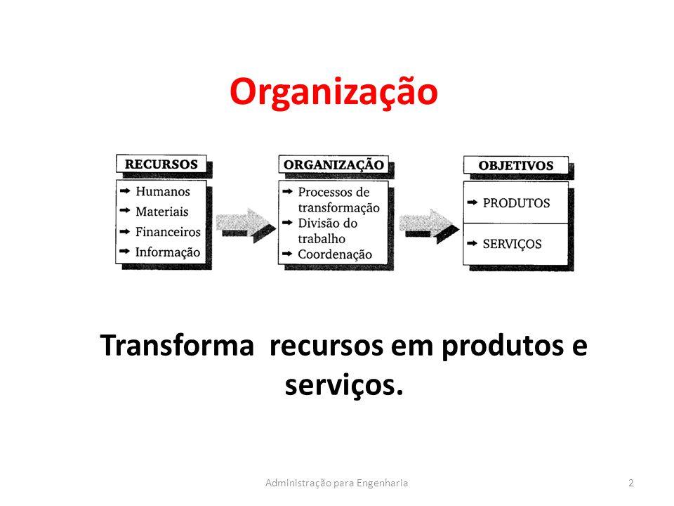Organização 2Administração para Engenharia Transforma recursos em produtos e serviços.