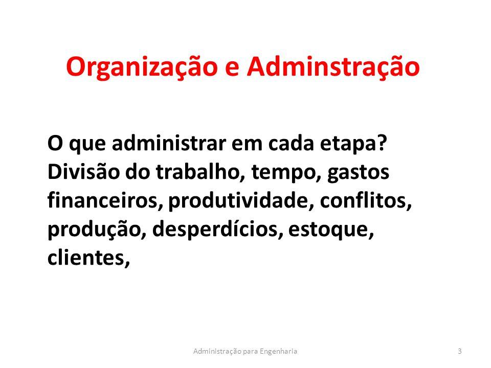 Organização e Adminstração 3Administração para Engenharia O que administrar em cada etapa? Divisão do trabalho, tempo, gastos financeiros, produtivida