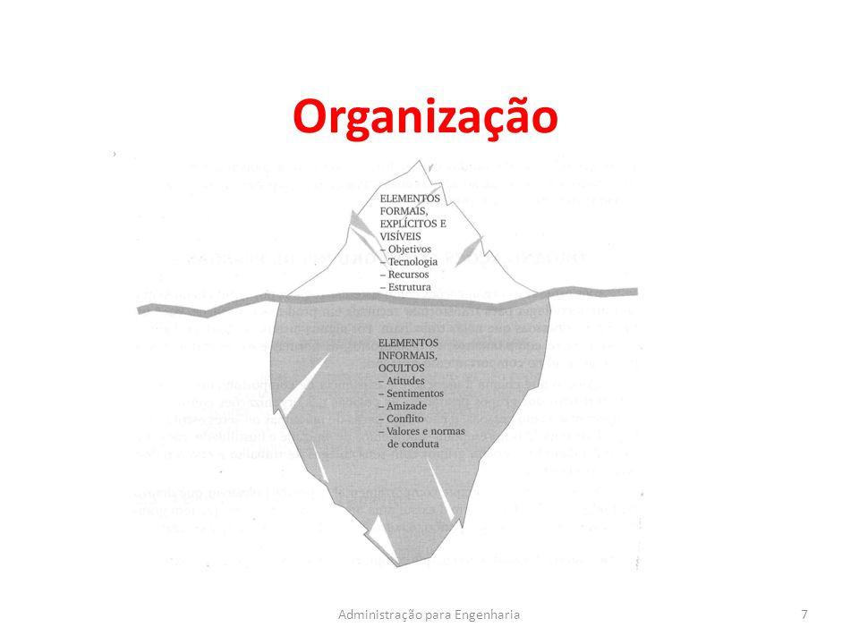 Organização 8Administração para Engenharia