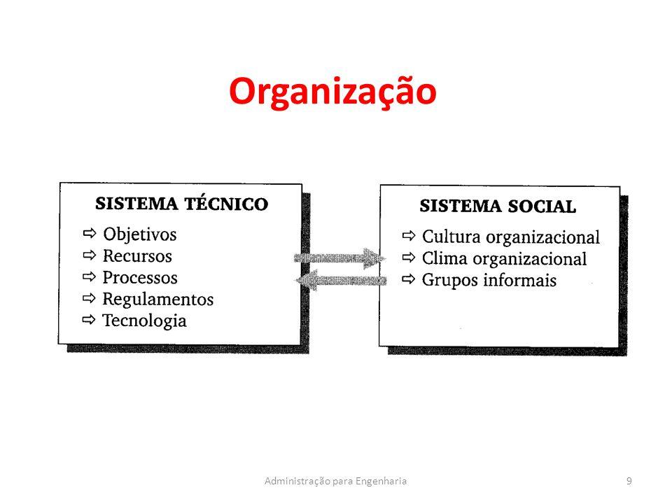 Organização 9Administração para Engenharia