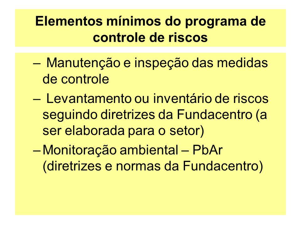 Elementos mínimos do programa de controle de riscos – Manutenção e inspeção das medidas de controle – Levantamento ou inventário de riscos seguindo di