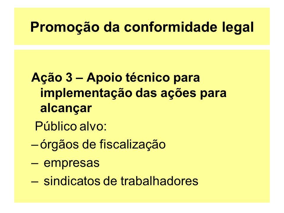 Promoção da conformidade legal Ação 3 – Apoio técnico para implementação das ações para alcançar Público alvo: –órgãos de fiscalização – empresas – si