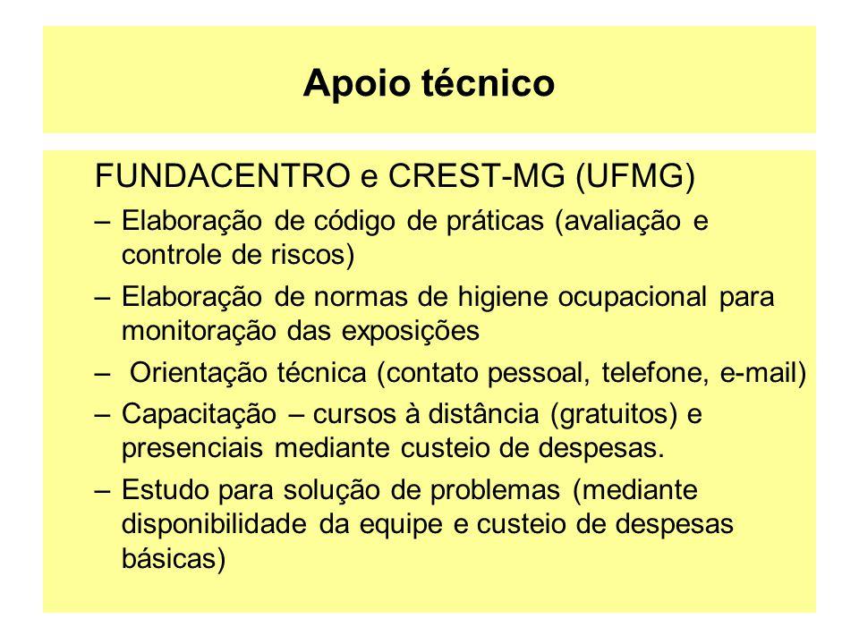 Apoio técnico FUNDACENTRO e CREST-MG (UFMG) –Elaboração de código de práticas (avaliação e controle de riscos) –Elaboração de normas de higiene ocupac