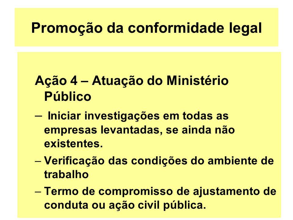 Promoção da conformidade legal Ação 4 – Atuação do Ministério Público – Iniciar investigações em todas as empresas levantadas, se ainda não existentes