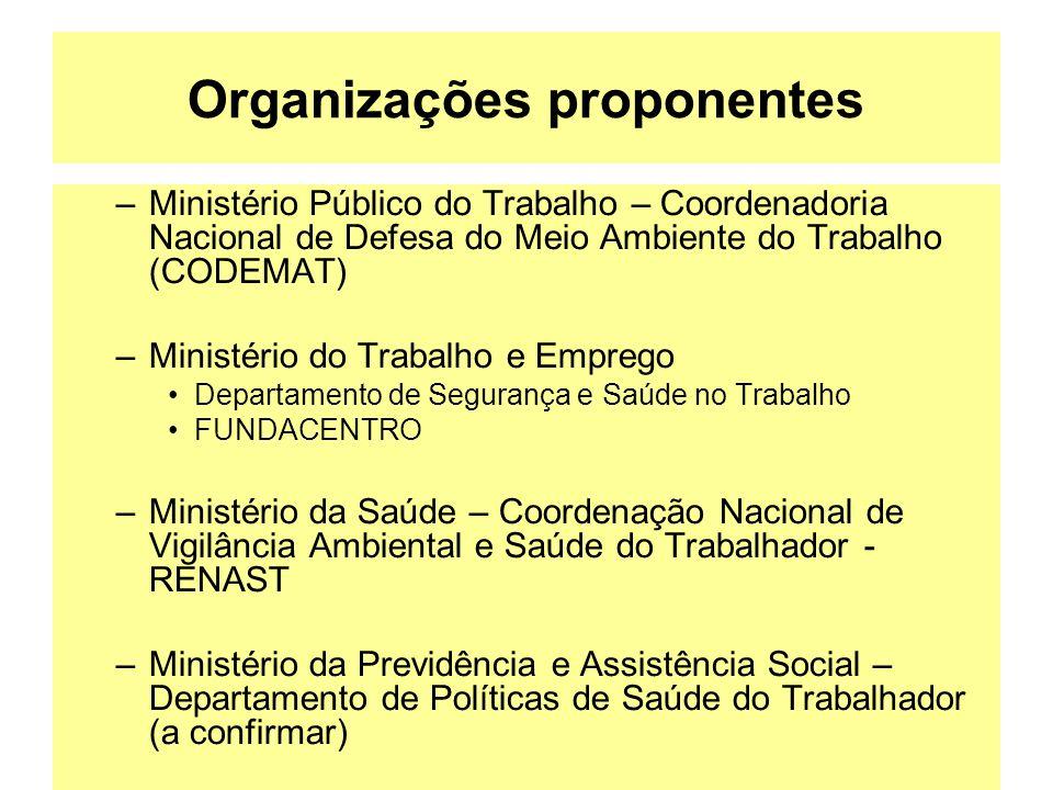 Organizações proponentes –Ministério Público do Trabalho – Coordenadoria Nacional de Defesa do Meio Ambiente do Trabalho (CODEMAT) –Ministério do Trab