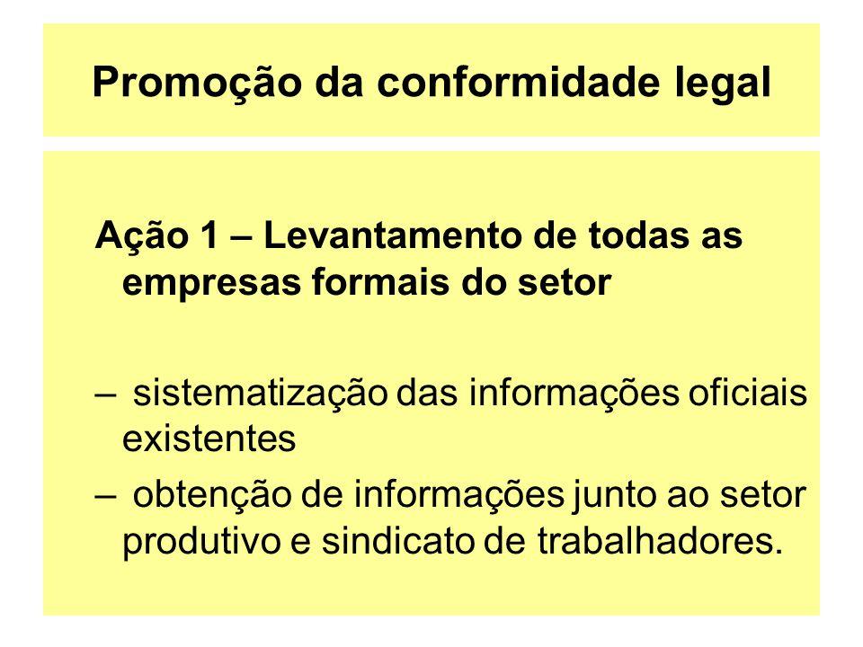 Promoção da conformidade legal Ação 1 – Levantamento de todas as empresas formais do setor – sistematização das informações oficiais existentes – obte