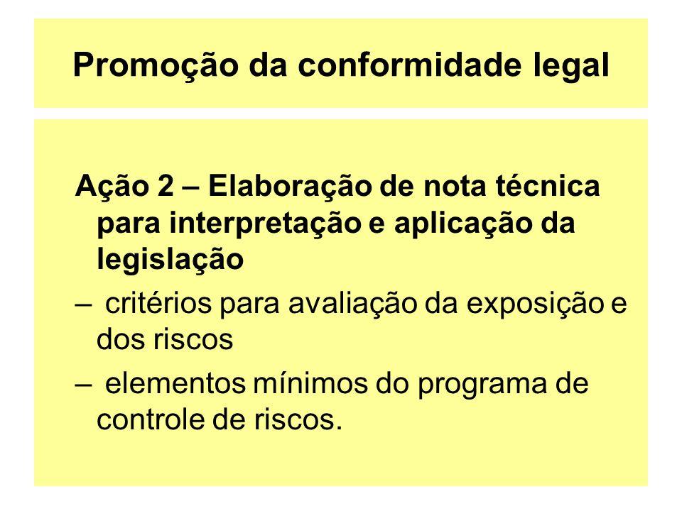 Promoção da conformidade legal Ação 2 – Elaboração de nota técnica para interpretação e aplicação da legislação – critérios para avaliação da exposiçã