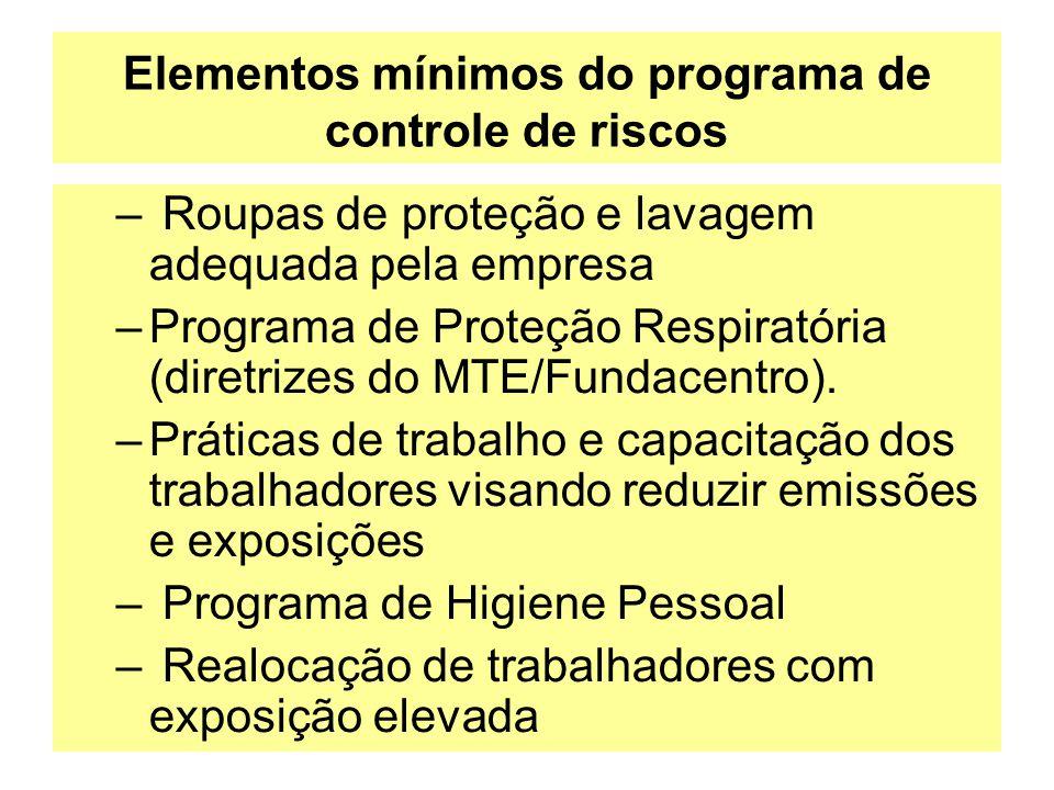 Elementos mínimos do programa de controle de riscos – Roupas de proteção e lavagem adequada pela empresa –Programa de Proteção Respiratória (diretrize