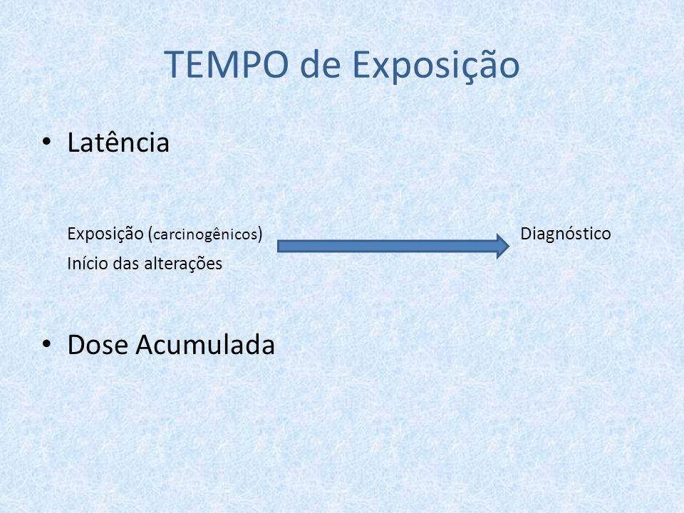 TEMPO de Exposição Latência Exposição ( carcinogênicos )Diagnóstico Início das alterações Dose Acumulada