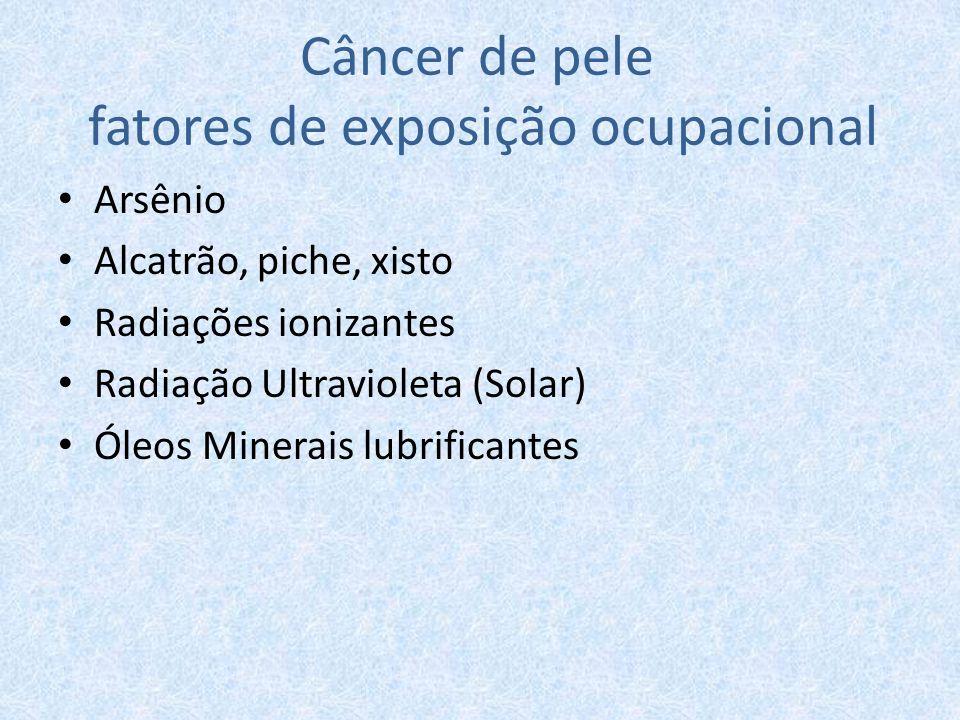 Câncer de pele fatores de exposição ocupacional Arsênio Alcatrão, piche, xisto Radiações ionizantes Radiação Ultravioleta (Solar) Óleos Minerais lubri