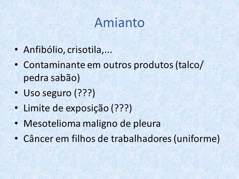 Amianto Anfibólio, crisotila,... Contaminante em outros produtos (talco/ pedra sabão) Uso seguro (???) Limite de exposição (???) Mesotelioma maligno d
