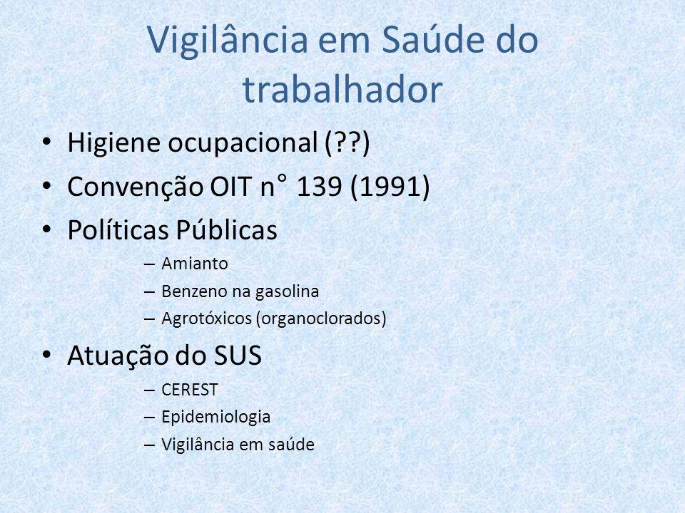 Vigilância em Saúde do trabalhador Higiene ocupacional (??) Convenção OIT n ° 139 (1991) Políticas Públicas – Amianto – Benzeno na gasolina – Agrotóxi