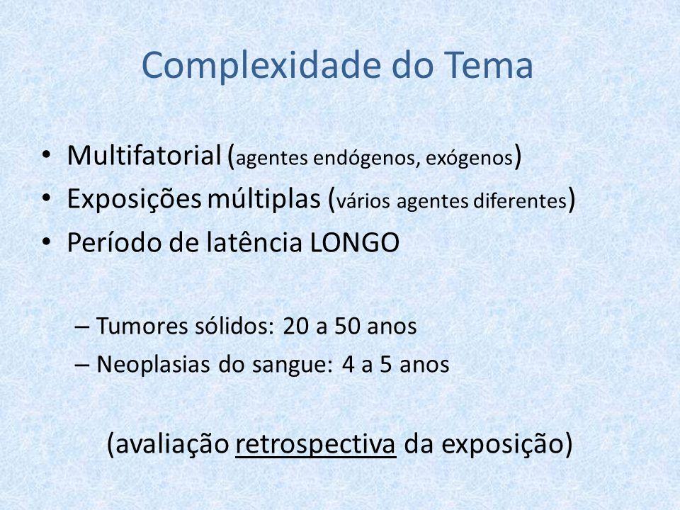 Complexidade do Tema Multifatorial ( agentes endógenos, exógenos ) Exposições múltiplas ( vários agentes diferentes ) Período de latência LONGO – Tumo