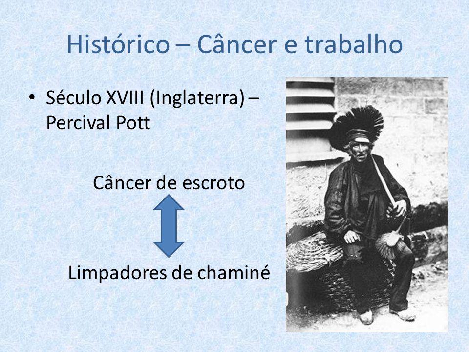 Histórico – Câncer e trabalho Século XVIII (Inglaterra) – Percival Pott Câncer de escroto Limpadores de chaminé