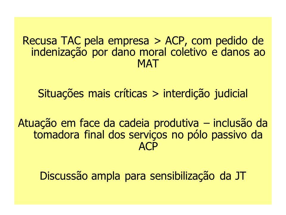 Recusa TAC pela empresa > ACP, com pedido de indenização por dano moral coletivo e danos ao MAT Situações mais críticas > interdição judicial Atuação em face da cadeia produtiva – inclusão da tomadora final dos serviços no pólo passivo da ACP Discussão ampla para sensibilização da JT