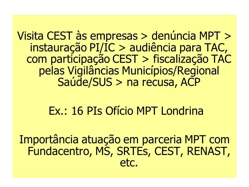 Visita CEST às empresas > denúncia MPT > instauração PI/IC > audiência para TAC, com participação CEST > fiscalização TAC pelas Vigilâncias Municípios