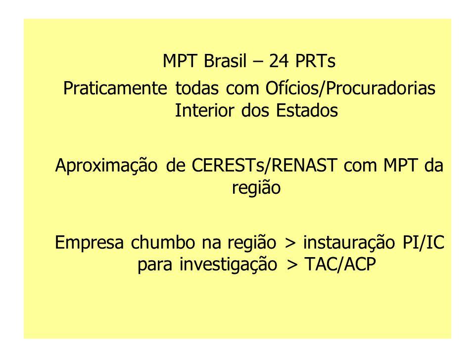 MPT Brasil – 24 PRTs Praticamente todas com Ofícios/Procuradorias Interior dos Estados Aproximação de CERESTs/RENAST com MPT da região Empresa chumbo
