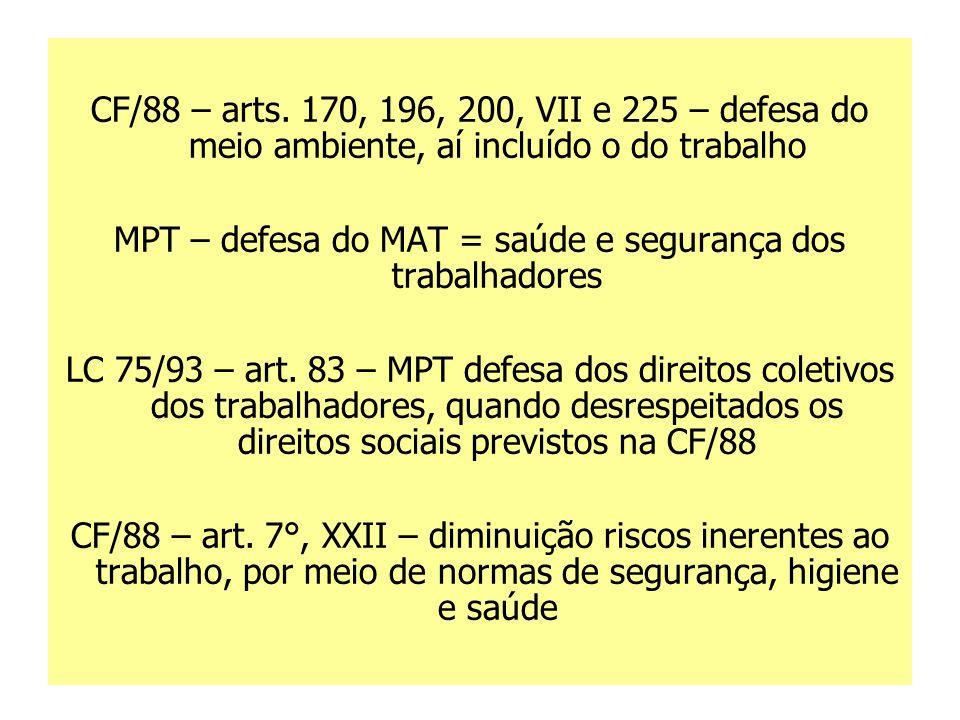 CF/88 – arts. 170, 196, 200, VII e 225 – defesa do meio ambiente, aí incluído o do trabalho MPT – defesa do MAT = saúde e segurança dos trabalhadores