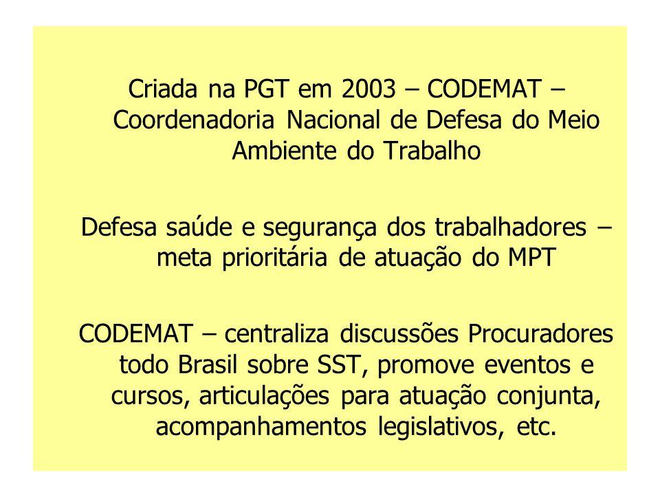 Criada na PGT em 2003 – CODEMAT – Coordenadoria Nacional de Defesa do Meio Ambiente do Trabalho Defesa saúde e segurança dos trabalhadores – meta prio