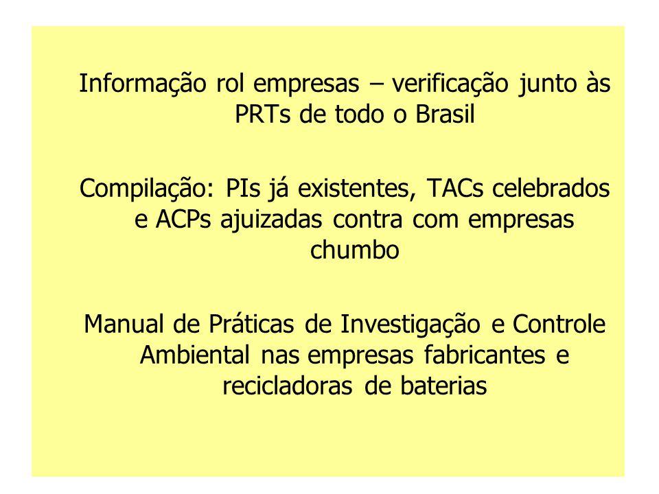 Informação rol empresas – verificação junto às PRTs de todo o Brasil Compilação: PIs já existentes, TACs celebrados e ACPs ajuizadas contra com empres