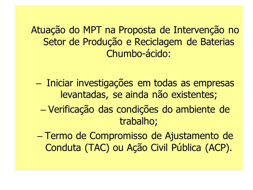 Atuação do MPT na Proposta de Intervenção no Setor de Produção e Reciclagem de Baterias Chumbo-ácido: – Iniciar investigações em todas as empresas levantadas, se ainda não existentes; – Verificação das condições do ambiente de trabalho; – Termo de Compromisso de Ajustamento de Conduta (TAC) ou Ação Civil Pública (ACP).