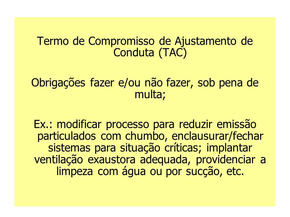 Termo de Compromisso de Ajustamento de Conduta (TAC) Obrigações fazer e/ou não fazer, sob pena de multa; Ex.: modificar processo para reduzir emissão