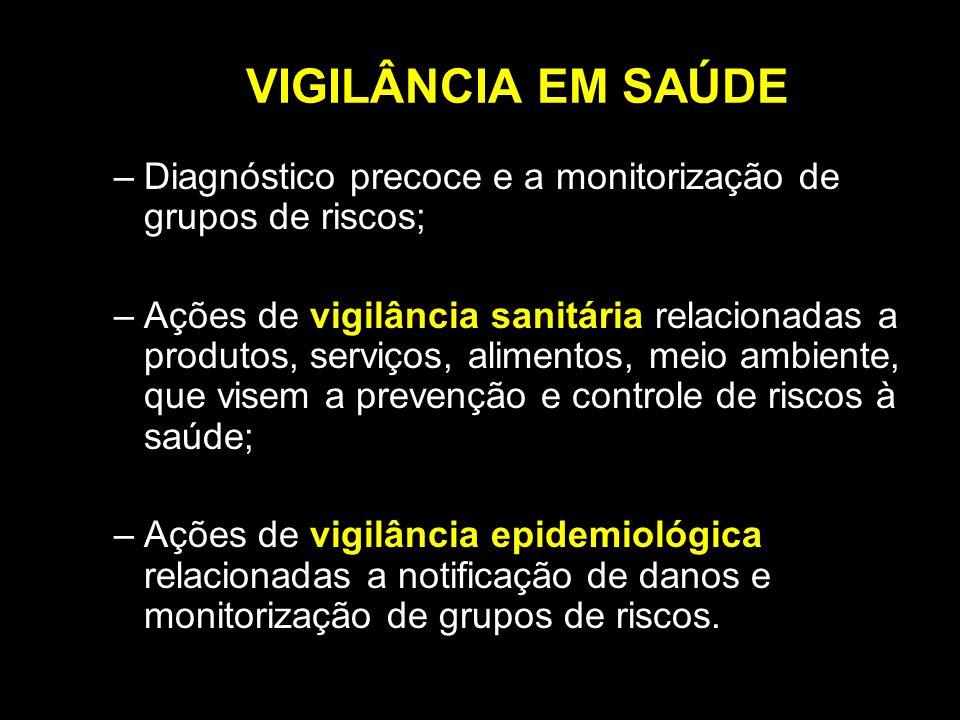 VIGILÂNCIA EM SAÚDE –Diagnóstico precoce e a monitorização de grupos de riscos; –Ações de vigilância sanitária relacionadas a produtos, serviços, alim