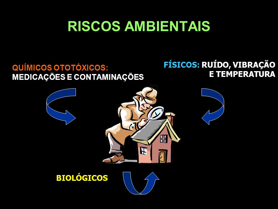 RISCOS AMBIENTAIS QUÍMICOS OTOTÓXICOS: MEDICAÇÕES E CONTAMINAÇÕES FÍSICOS: RUÍDO, VIBRAÇÃO E TEMPERATURA BIOLÓGICOS