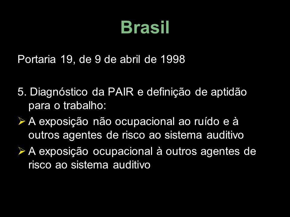 Brasil Portaria 19, de 9 de abril de 1998 5.