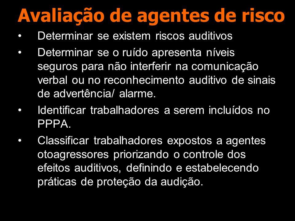 Avaliação de agentes de risco Determinar se existem riscos auditivos Determinar se o ruído apresenta níveis seguros para não interferir na comunicação verbal ou no reconhecimento auditivo de sinais de advertência/ alarme.