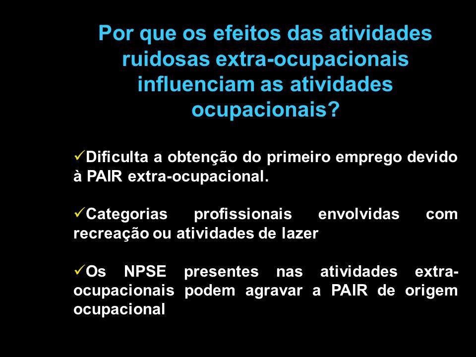 Por que os efeitos das atividades ruidosas extra-ocupacionais influenciam as atividades ocupacionais? Dificulta a obtenção do primeiro emprego devido