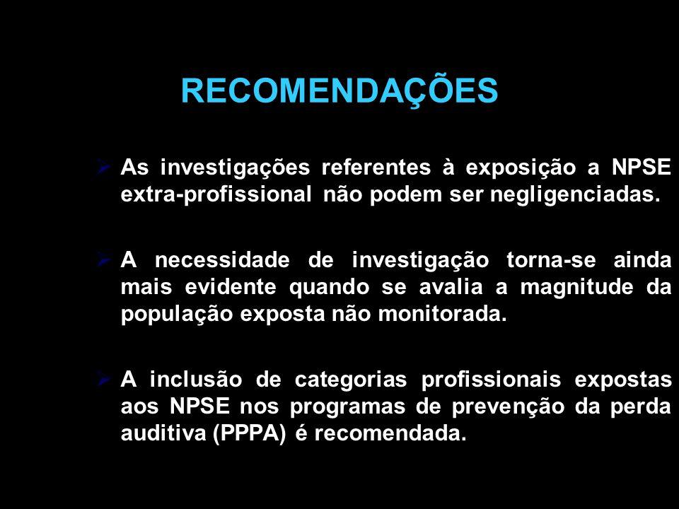  As investigações referentes à exposição a NPSE extra-profissional não podem ser negligenciadas.