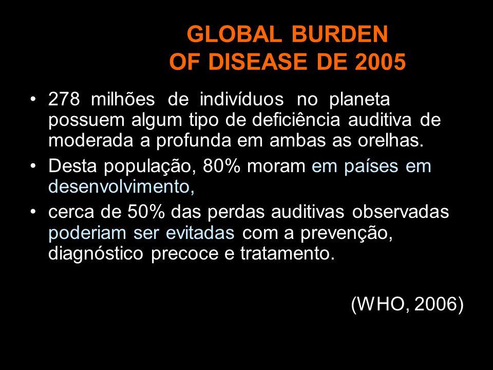 GLOBAL BURDEN OF DISEASE DE 2005 278 milhões de indivíduos no planeta possuem algum tipo de deficiência auditiva de moderada a profunda em ambas as or