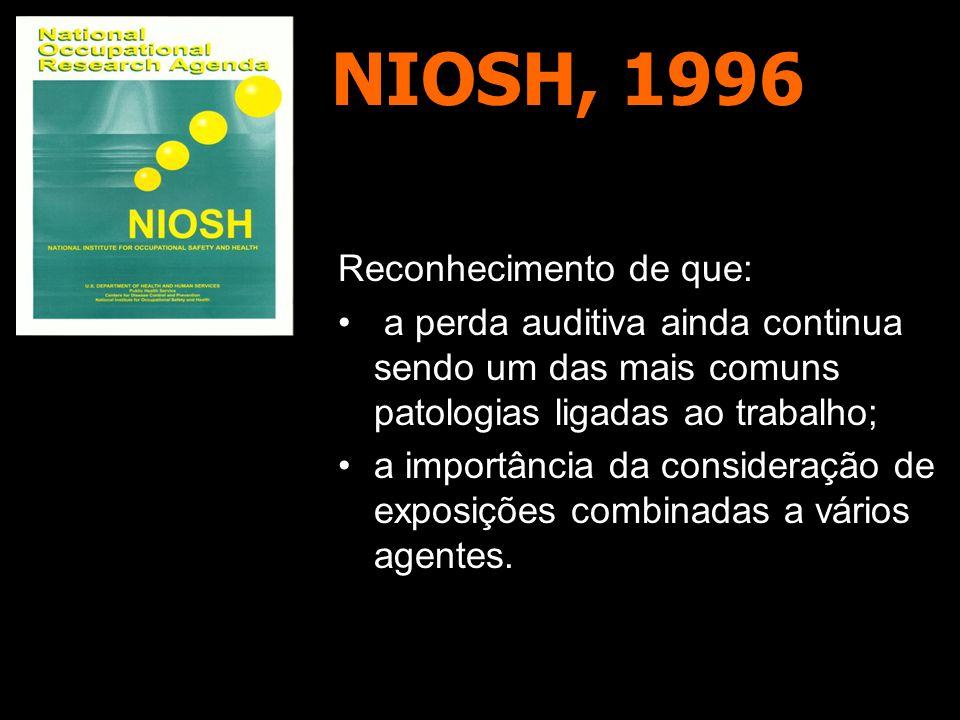 NIOSH, 1996 Reconhecimento de que: a perda auditiva ainda continua sendo um das mais comuns patologias ligadas ao trabalho; a importância da considera