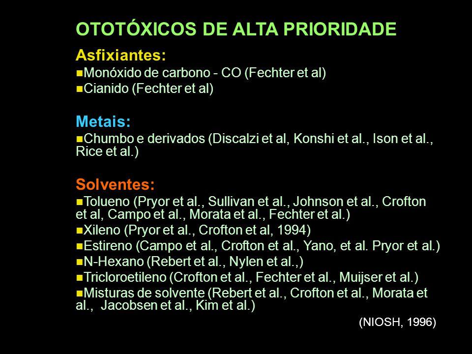 OTOTÓXICOS DE ALTA PRIORIDADE Asfixiantes: Monóxido de carbono - CO (Fechter et al) Cianido (Fechter et al) Metais: Chumbo e derivados (Discalzi et al, Konshi et al., Ison et al., Rice et al.) Solventes: Tolueno (Pryor et al., Sullivan et al., Johnson et al., Crofton et al, Campo et al., Morata et al., Fechter et al.) Xileno (Pryor et al., Crofton et al, 1994) Estireno (Campo et al., Crofton et al., Yano, et al.