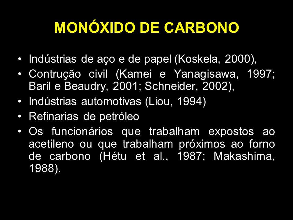 MONÓXIDO DE CARBONO Indústrias de aço e de papel (Koskela, 2000), Contrução civil (Kamei e Yanagisawa, 1997; Baril e Beaudry, 2001; Schneider, 2002), Indústrias automotivas (Liou, 1994) Refinarias de petróleo Os funcionários que trabalham expostos ao acetileno ou que trabalham próximos ao forno de carbono (Hétu et al., 1987; Makashima, 1988).