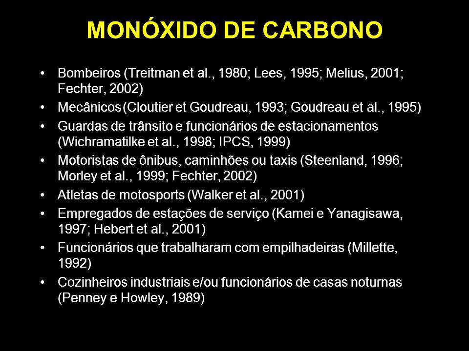 MONÓXIDO DE CARBONO Bombeiros (Treitman et al., 1980; Lees, 1995; Melius, 2001; Fechter, 2002) Mecânicos (Cloutier et Goudreau, 1993; Goudreau et al., 1995) Guardas de trânsito e funcionários de estacionamentos (Wichramatilke et al., 1998; IPCS, 1999) Motoristas de ônibus, caminhões ou taxis (Steenland, 1996; Morley et al., 1999; Fechter, 2002) Atletas de motosports (Walker et al., 2001) Empregados de estações de serviço (Kamei e Yanagisawa, 1997; Hebert et al., 2001) Funcionários que trabalharam com empilhadeiras (Millette, 1992) Cozinheiros industriais e/ou funcionários de casas noturnas (Penney e Howley, 1989)
