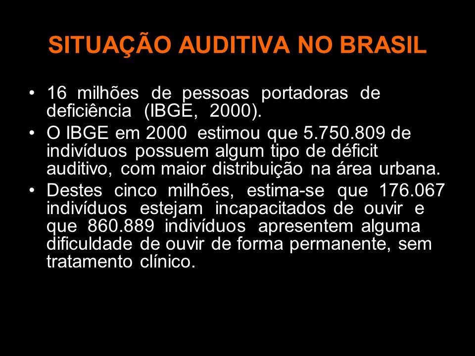 SITUAÇÃO AUDITIVA NO BRASIL 16 milhões de pessoas portadoras de deficiência (IBGE, 2000). O IBGE em 2000 estimou que 5.750.809 de indivíduos possuem a