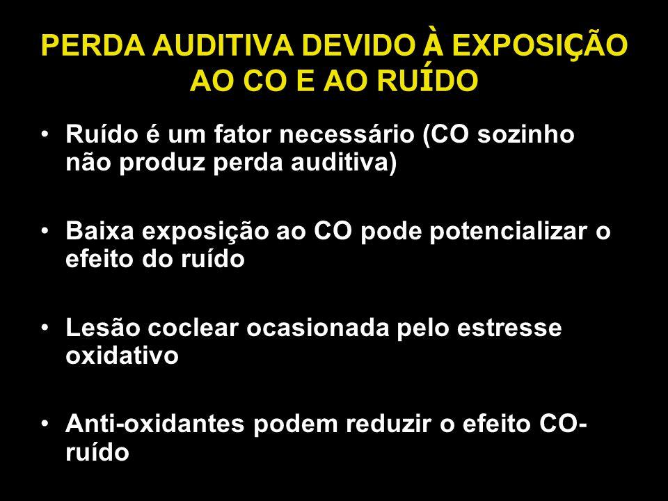 PERDA AUDITIVA DEVIDO À EXPOSI Ç ÃO AO CO E AO RU Í DO Ruído é um fator necessário (CO sozinho não produz perda auditiva) Baixa exposição ao CO pode potencializar o efeito do ruído Lesão coclear ocasionada pelo estresse oxidativo Anti-oxidantes podem reduzir o efeito CO- ruído