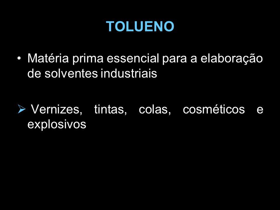 TOLUENO Matéria prima essencial para a elaboração de solventes industriais  Vernizes, tintas, colas, cosméticos e explosivos